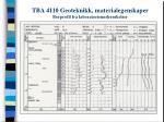 tba 4110 geoteknikk materialegenskaper borprofil fra laboratorieunders kelser