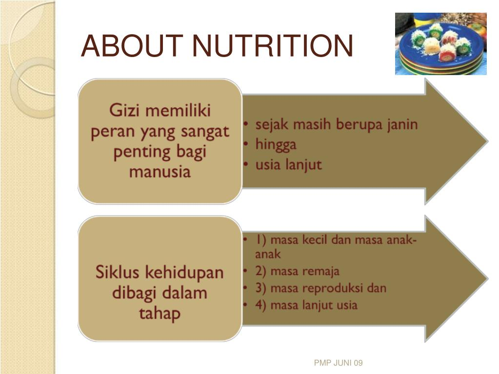 ABOUT NUTRITION