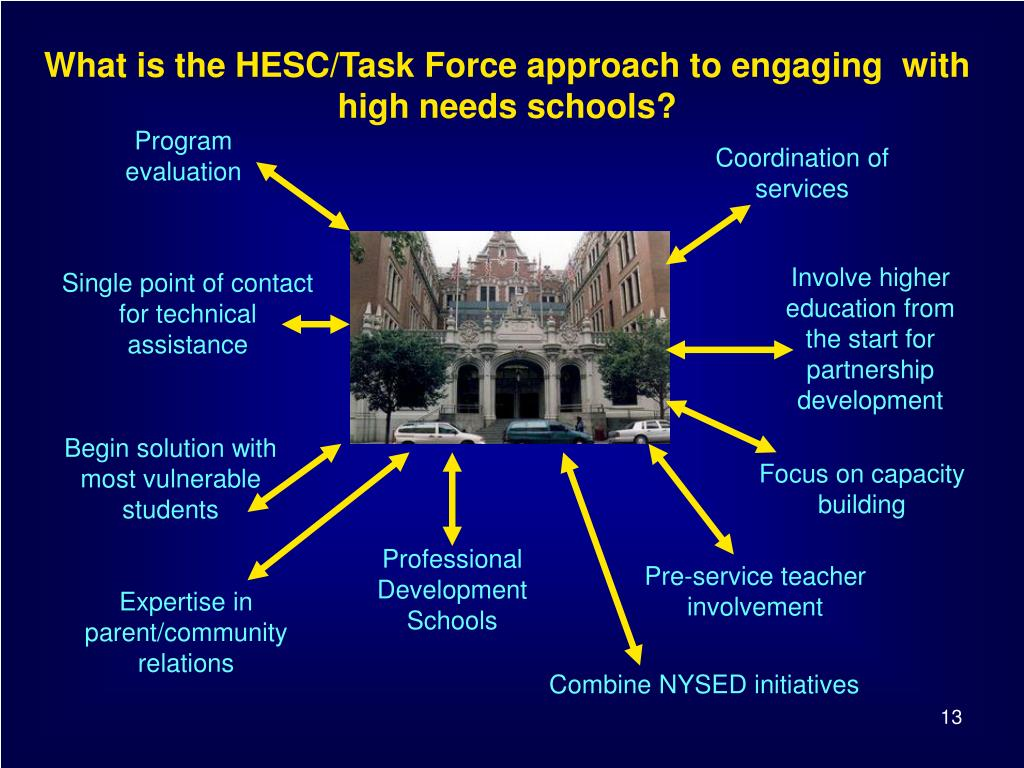 What is the HESC/Task Force approach to engaging  with