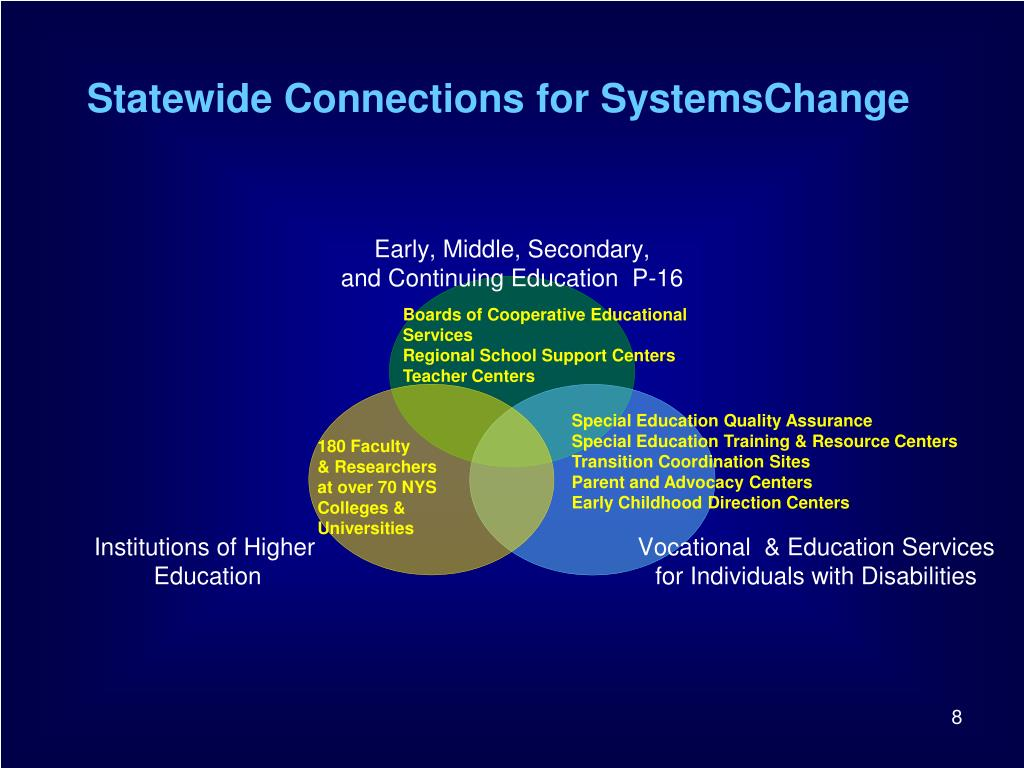 Statewide Connections for SystemsChange