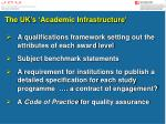 the uk s academic infrastructure