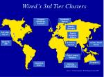 wired s 3rd tier clusters