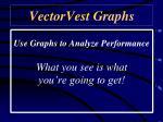 vectorvest graphs