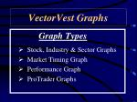 vectorvest graphs7