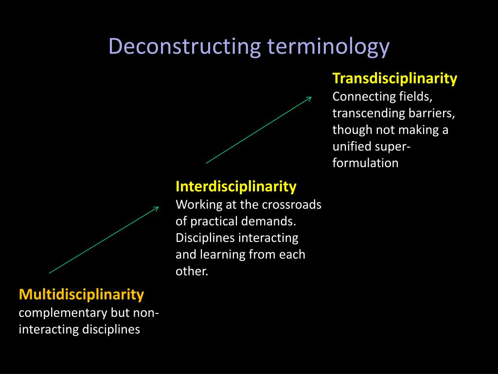 Deconstructing terminology