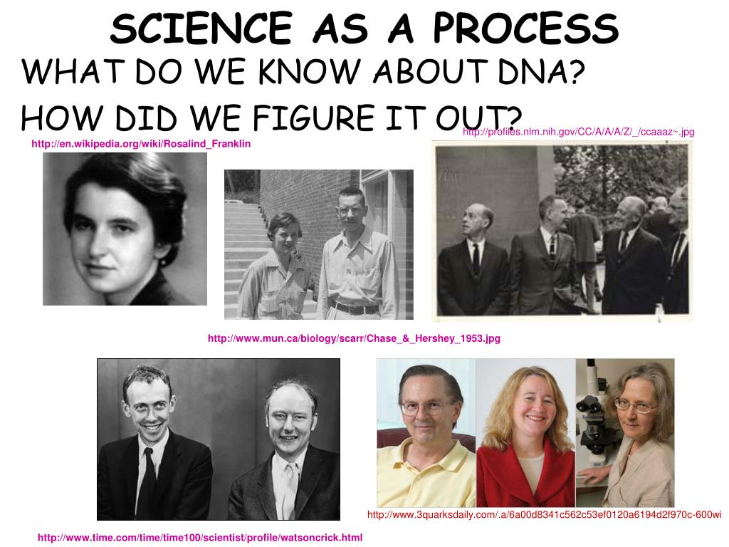 science as a process l.