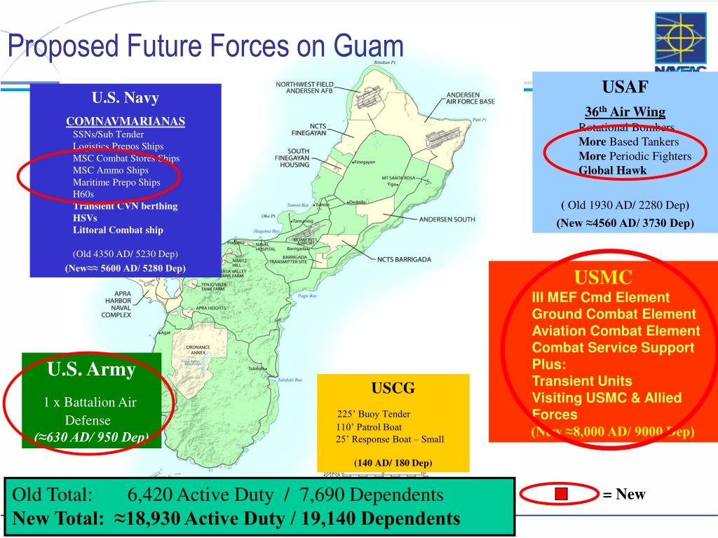 Proposed Future Forces on Guam
