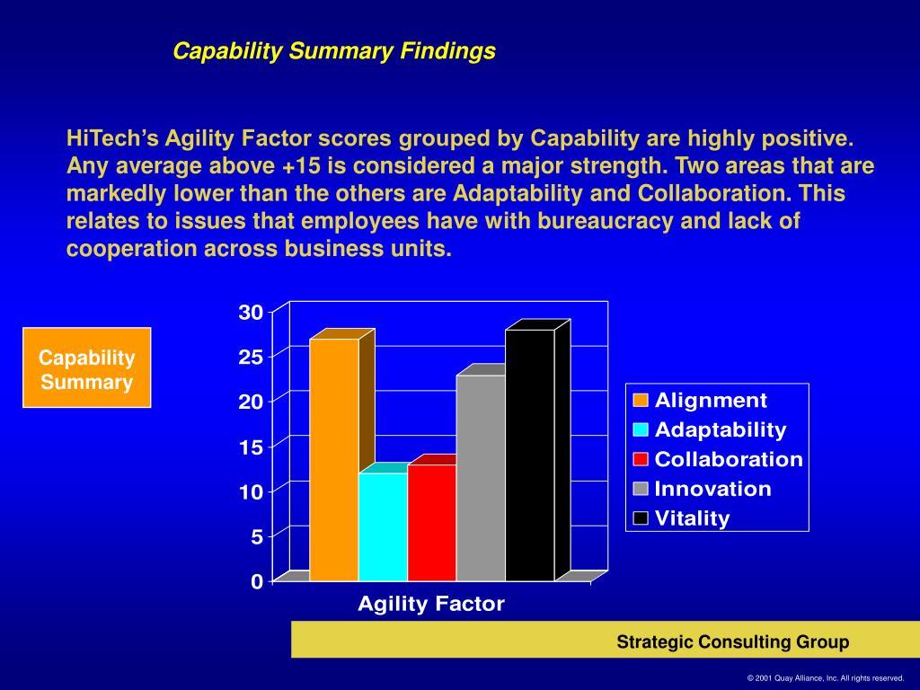 Capability Summary Findings