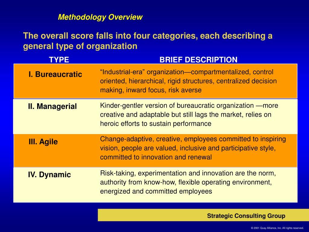 Methodology Overview