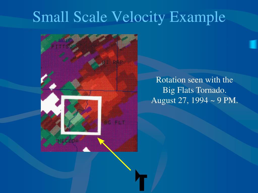 Small Scale Velocity Example