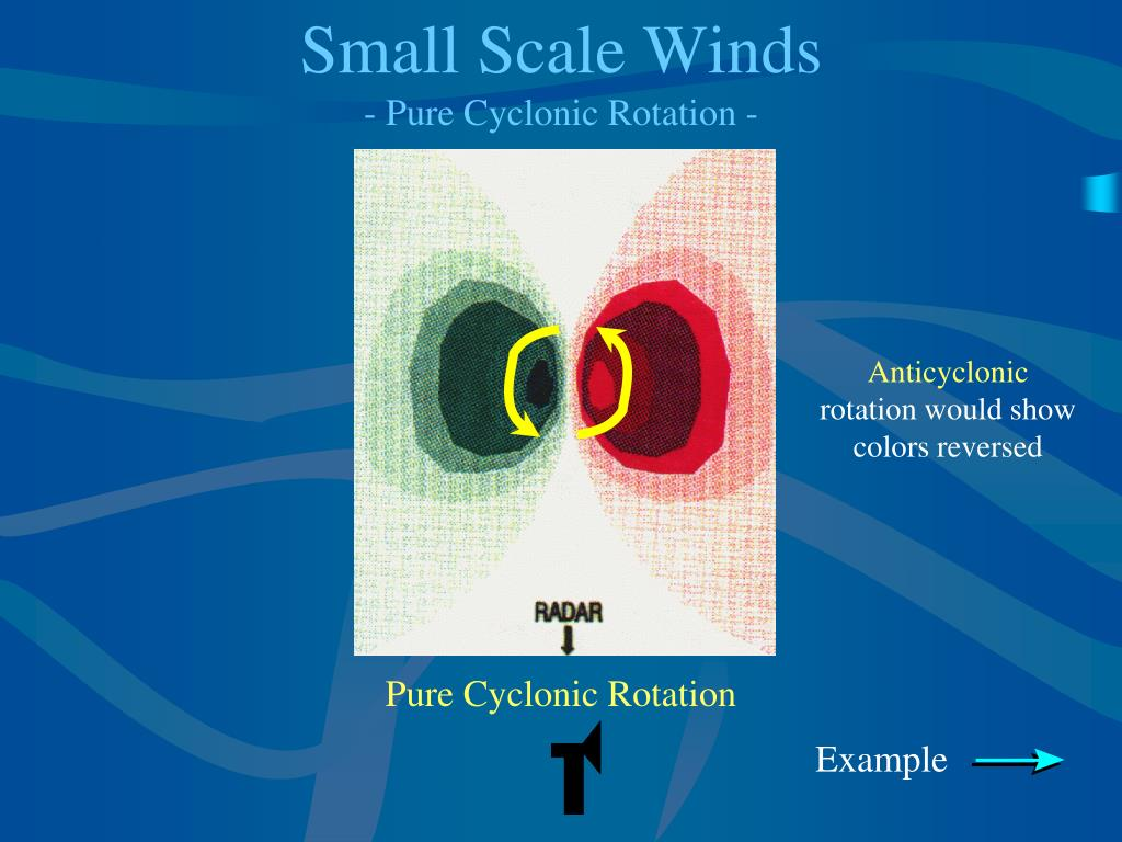Small Scale Winds