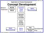 application in product development concept development