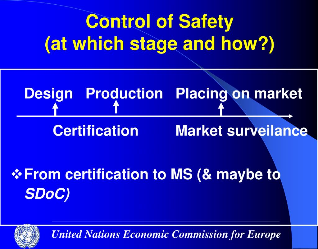 Control of Safety