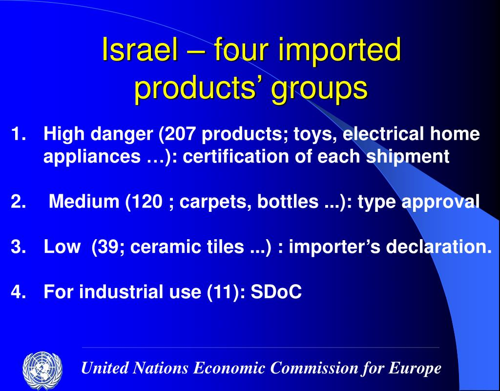 Israel – four imported products' groups
