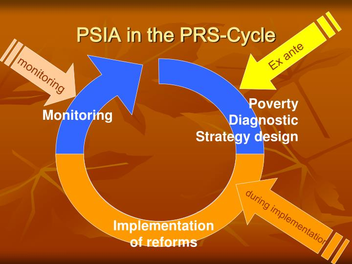 PSIA in the PRS-Cycle