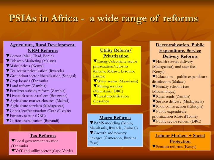PSIAs in Africa -  a wide range of reforms
