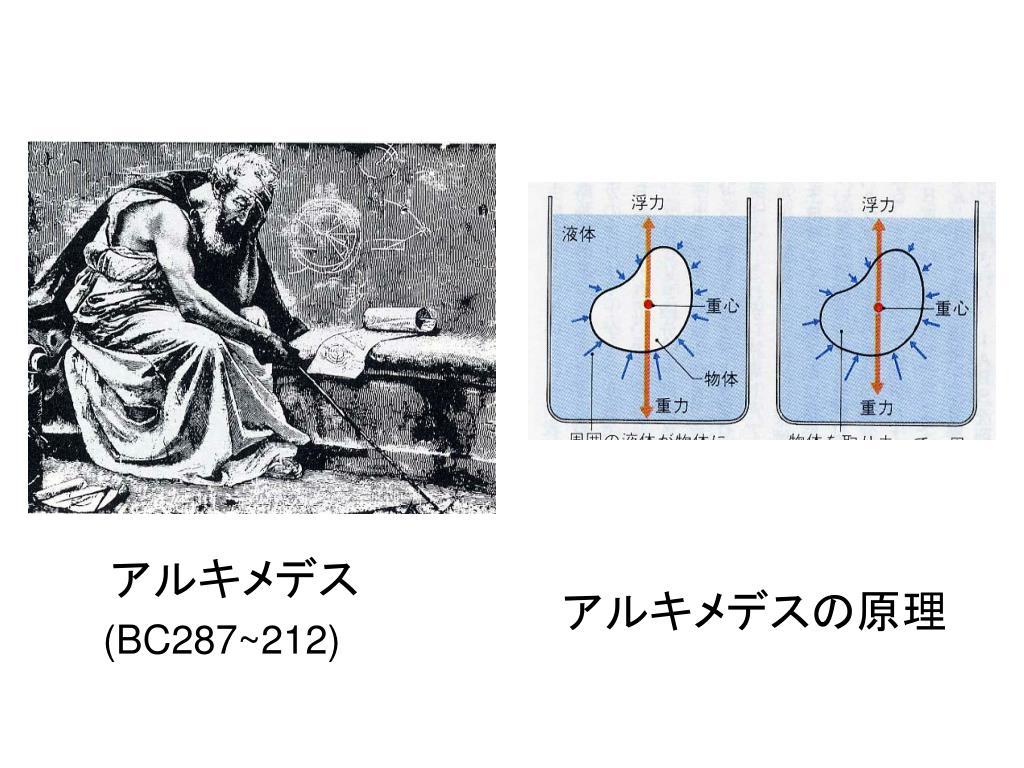 アルキメデス の 原理 氷
