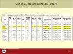 cox et al nature genetics 200764