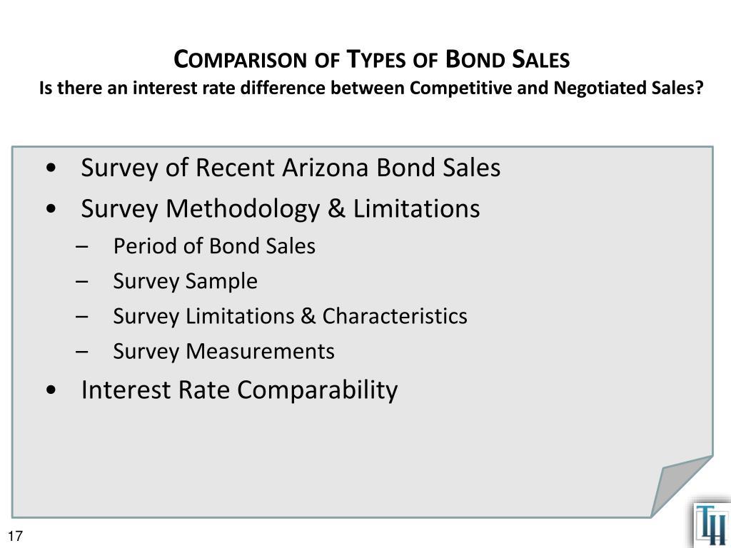 Comparison of Types of Bond Sales
