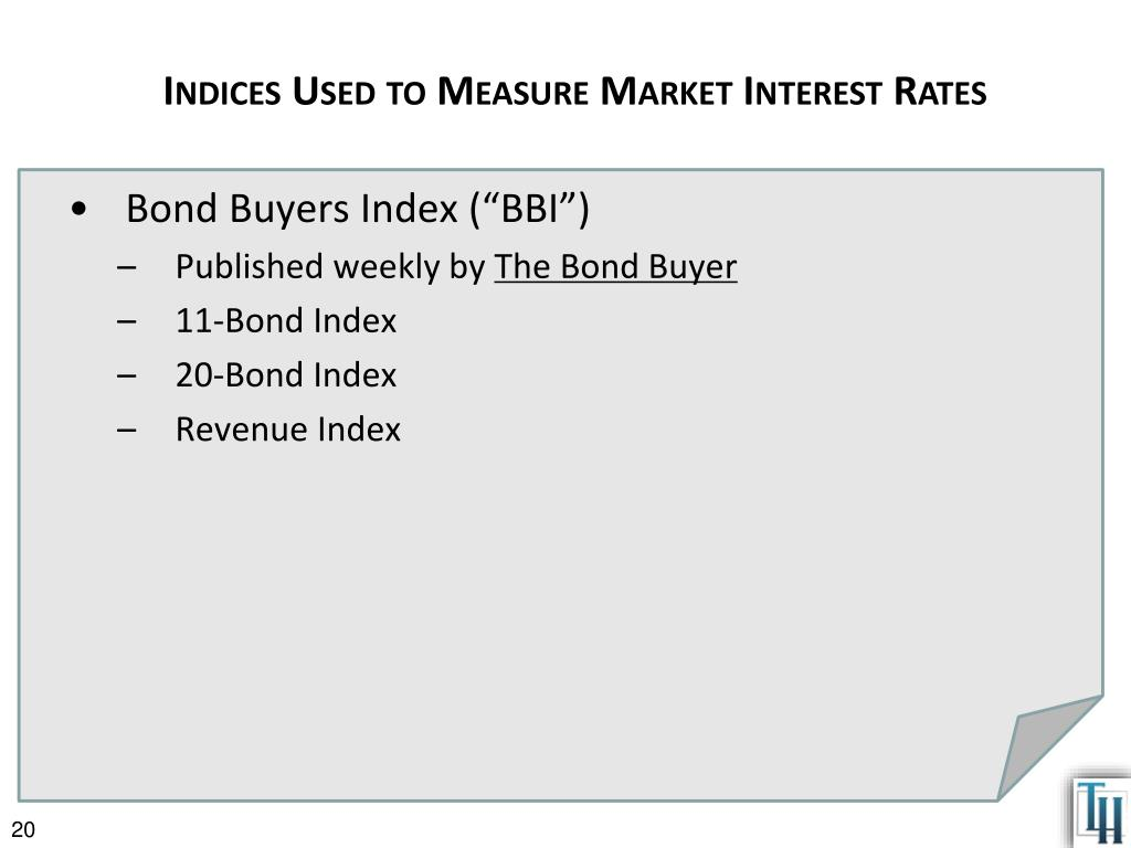 Indices Used to Measure Market Interest Rates