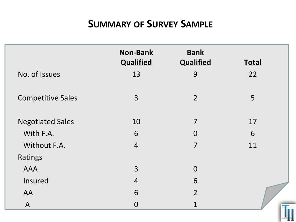 Summary of Survey Sample