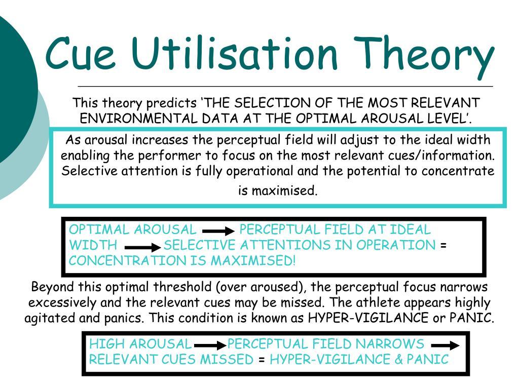 Cue Utilisation Theory