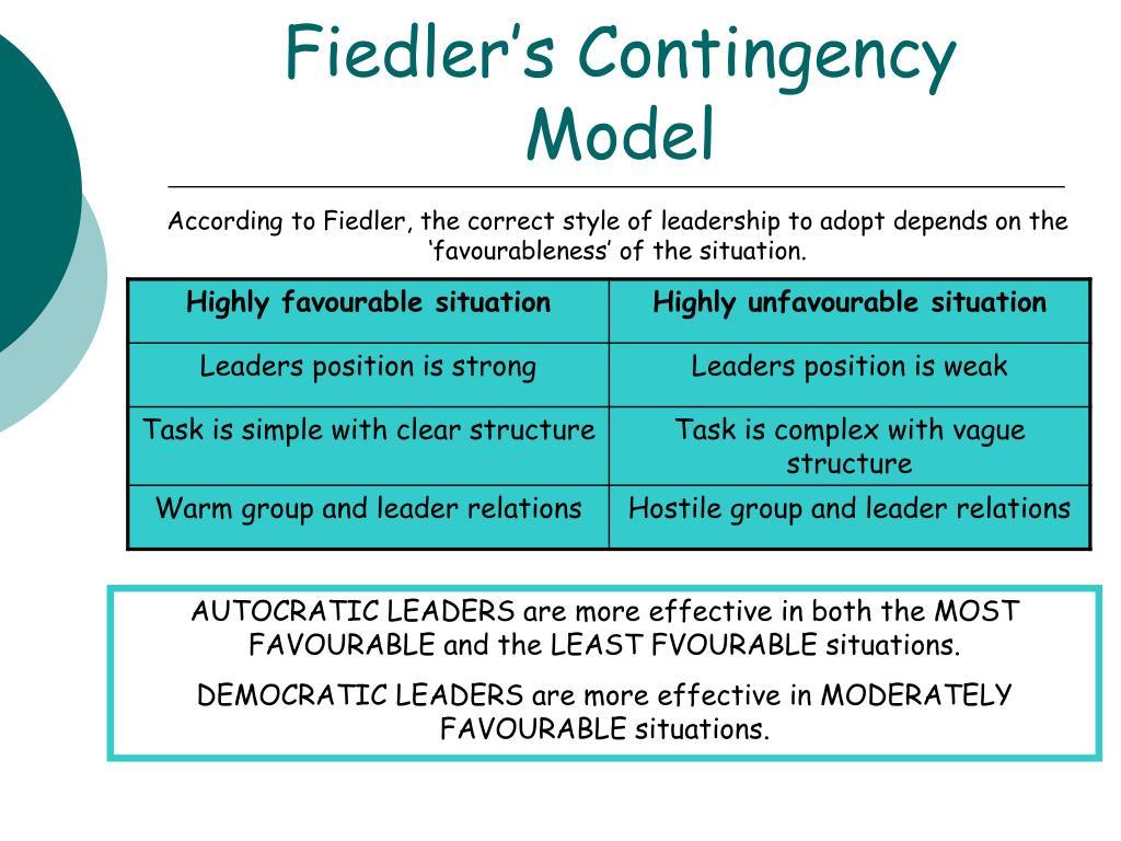Fiedler's Contingency Model