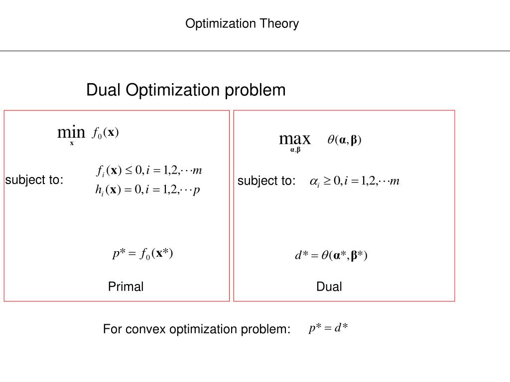 Optimization Theory