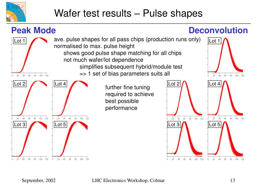 Wafer test results – Pulse shapes