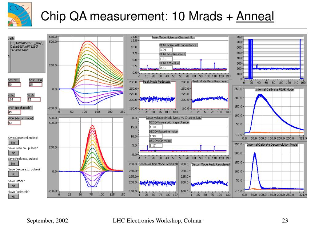 Chip QA measurement: 10 Mrads +