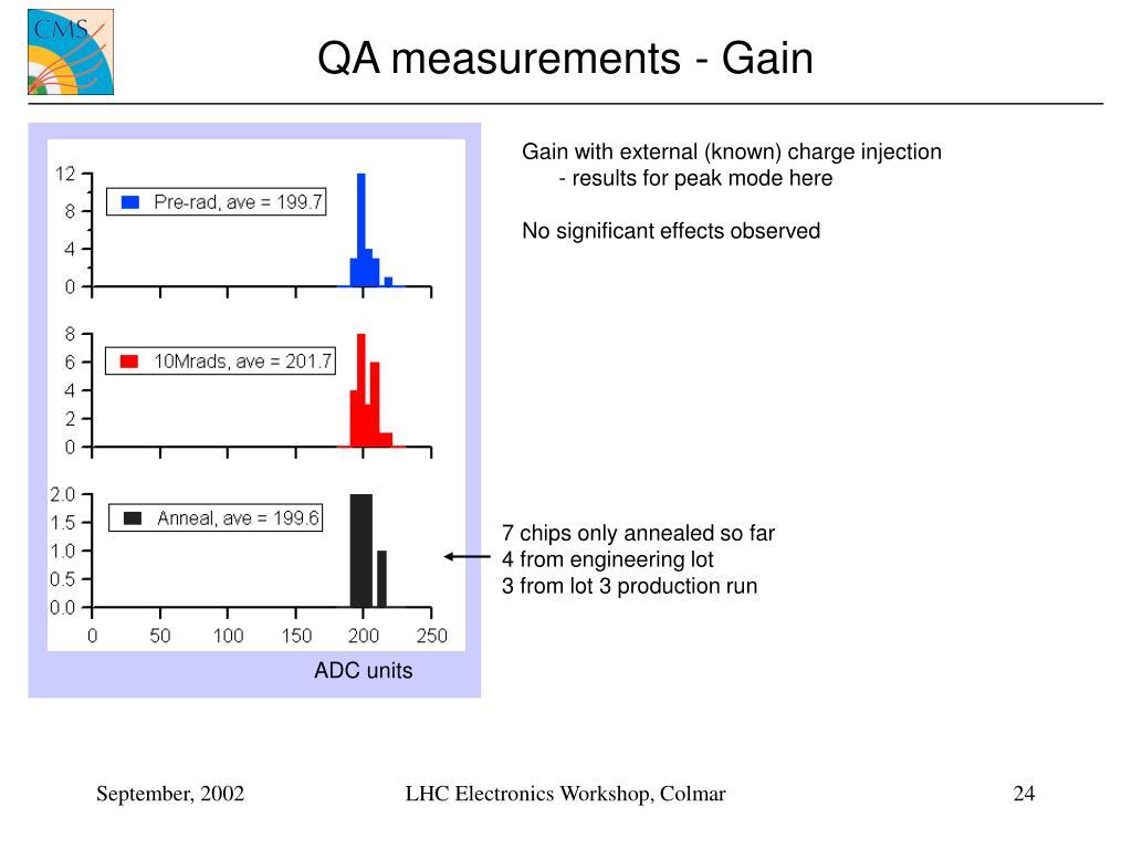 QA measurements - Gain