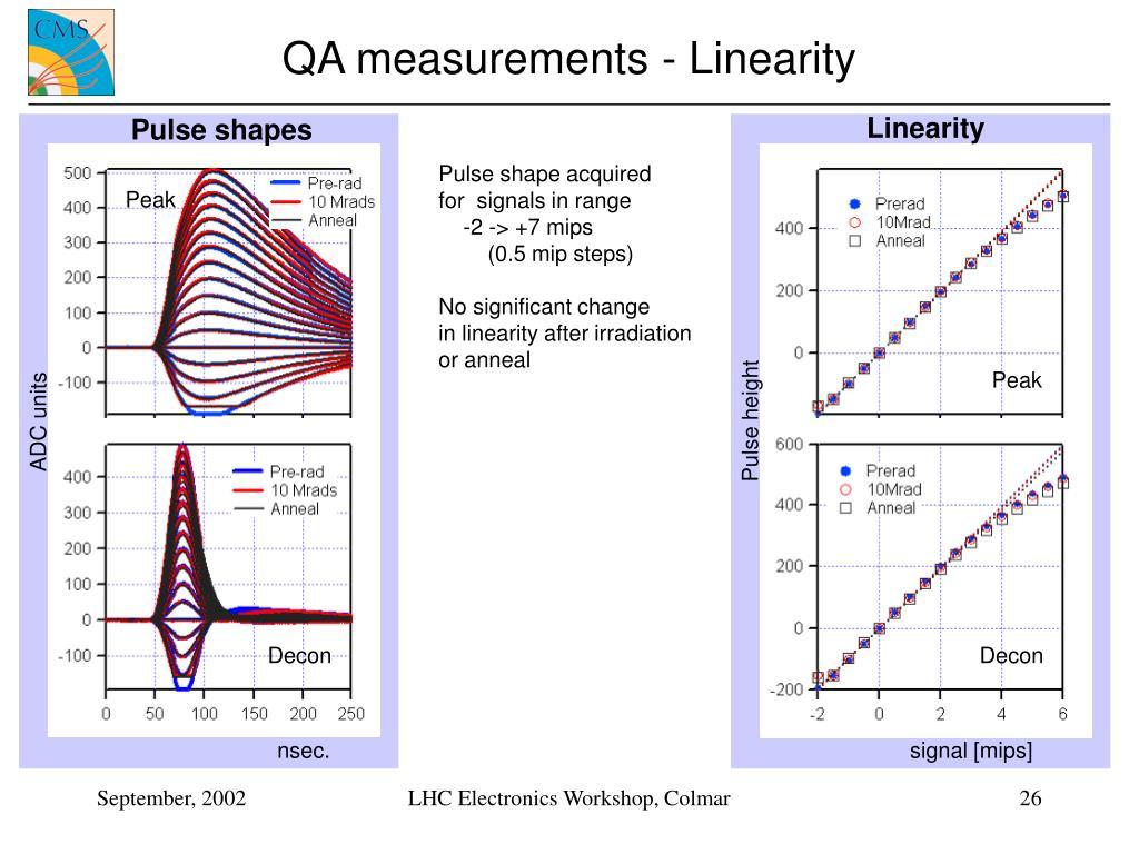 QA measurements - Linearity