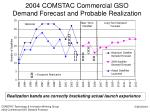 2004 comstac commercial gso demand forecast and probable realization