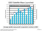 gso satellite mass launched