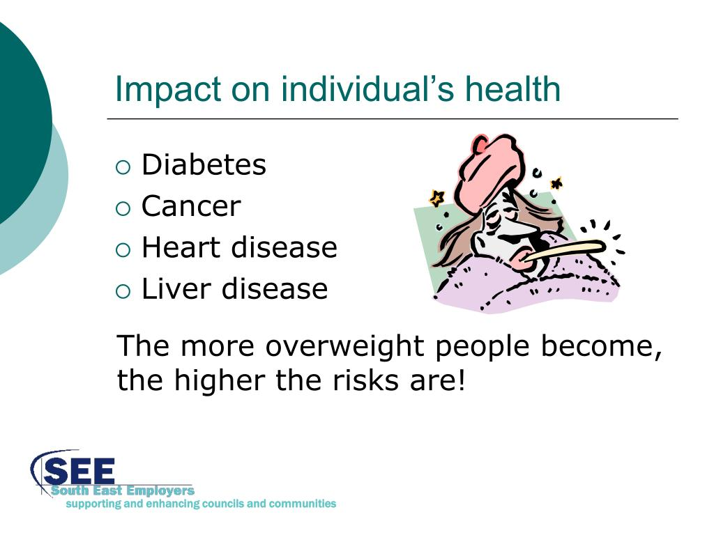 Impact on individual's health