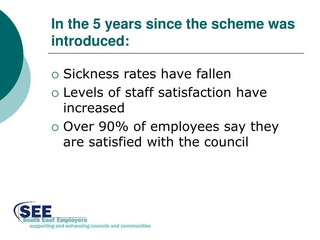 In the 5 years since the scheme was introduced: