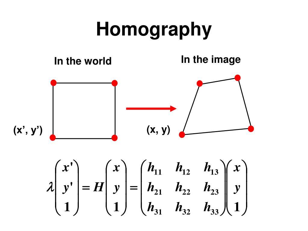 Homography