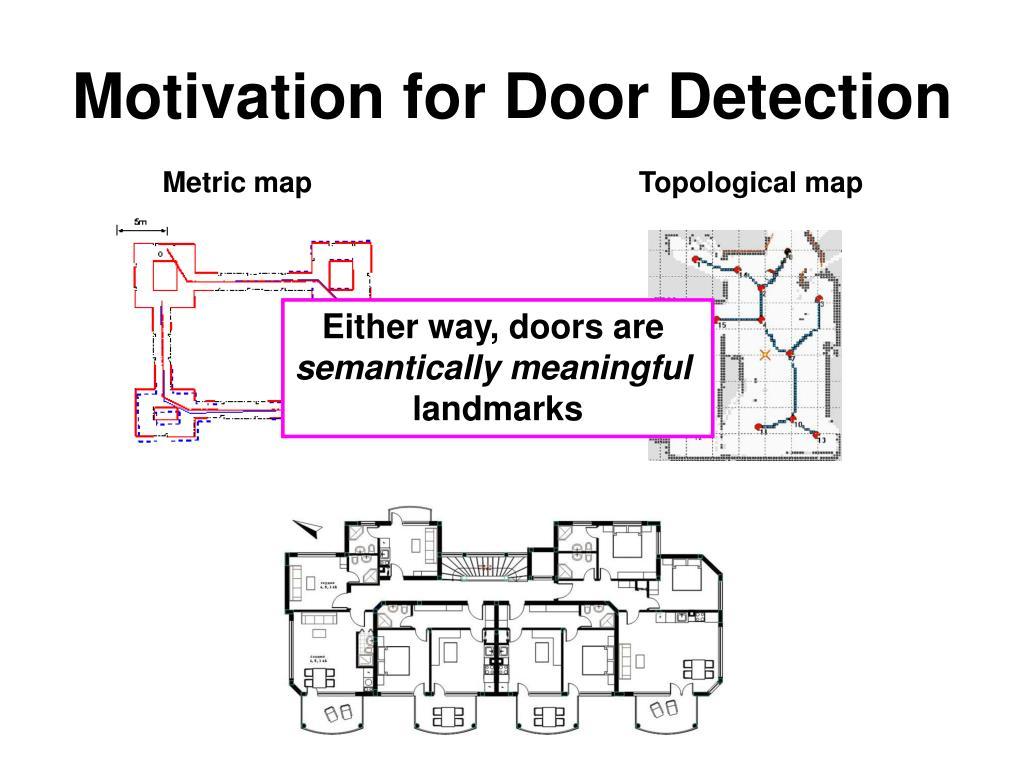 Motivation for Door Detection