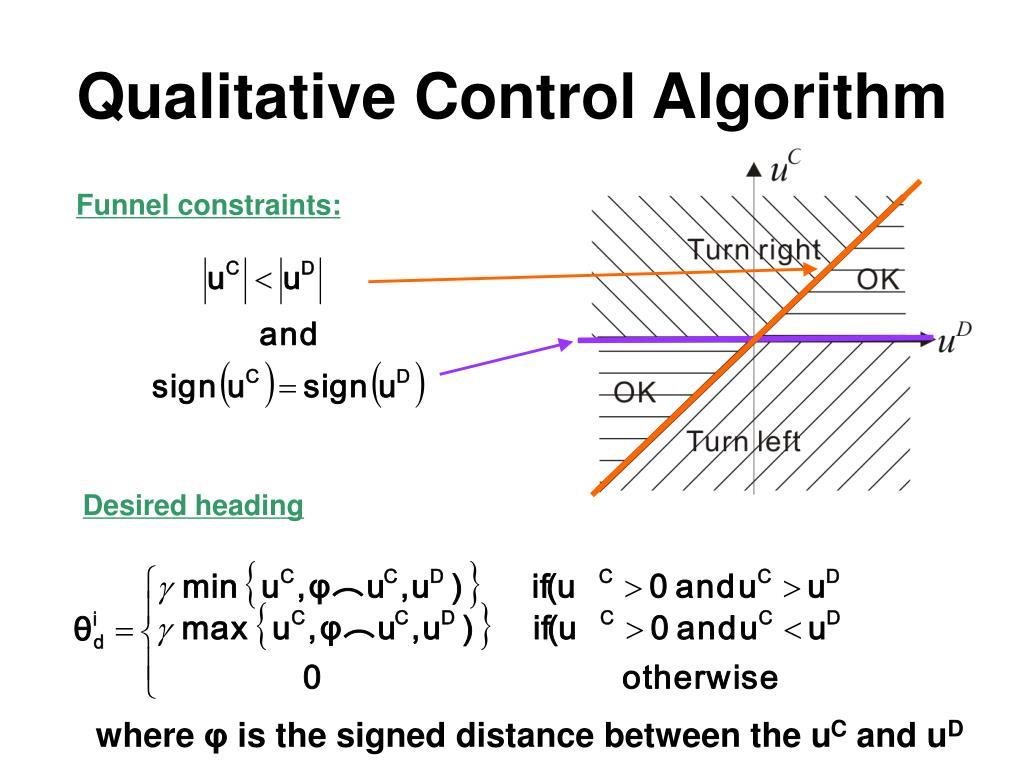 Qualitative Control Algorithm