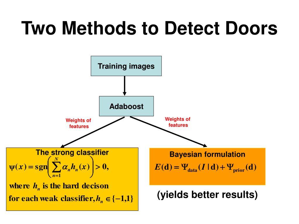 Two Methods to Detect Doors