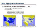 data aggregation customer18