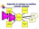 dejavniki ki vplivajo na neeti no vedenje revizorja