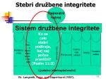 stebri dru bene integritete1