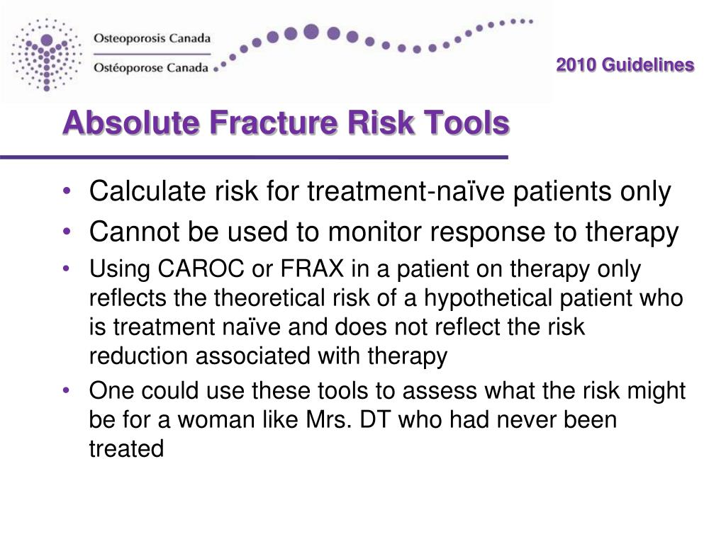 Absolute Fracture Risk Tools