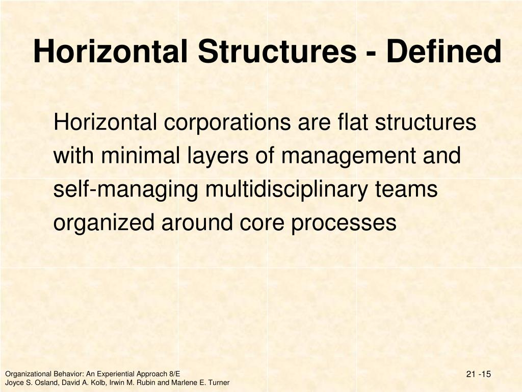 Horizontal Structures - Defined
