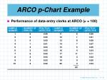 arco p chart example