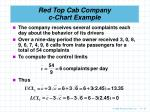 red top cab company c chart example