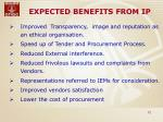 expected benefits from ip
