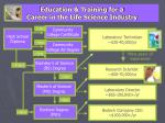 education training for a career in the life science industry