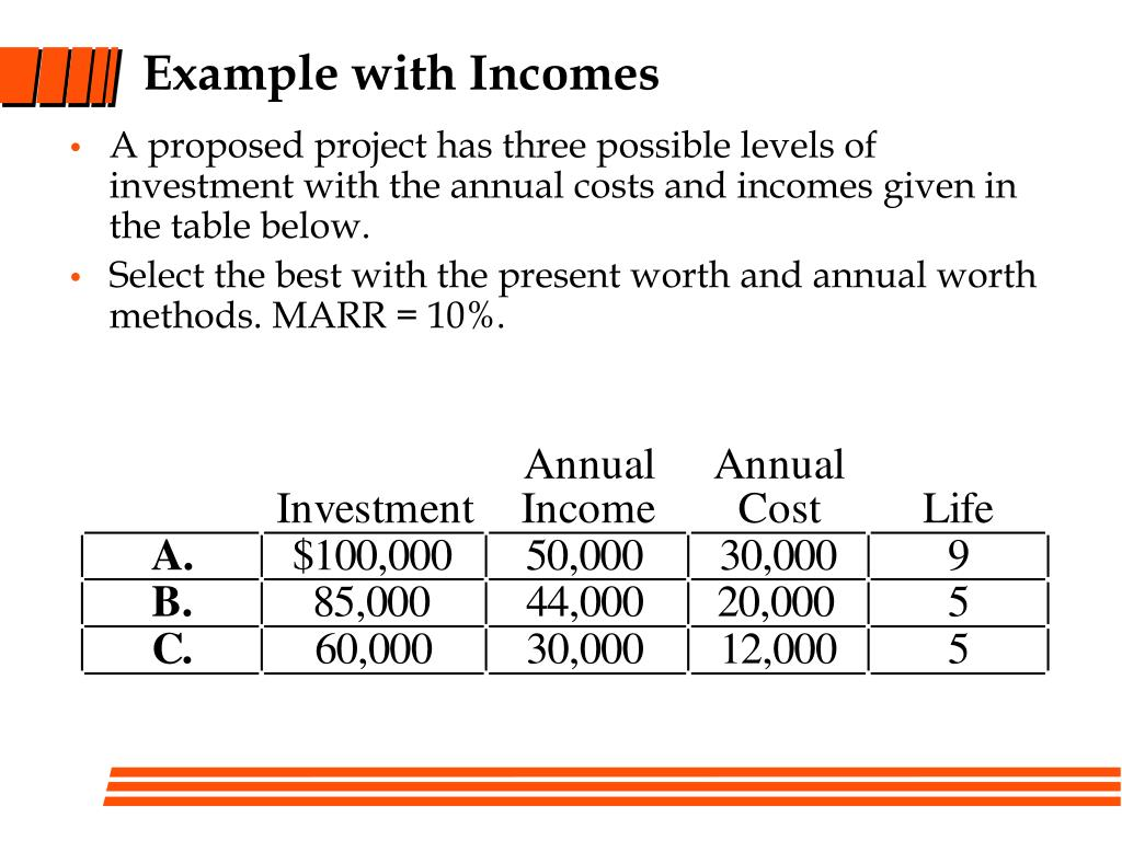 Example with Incomes